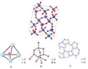 ساختار مولکولی کریستال کوارتز