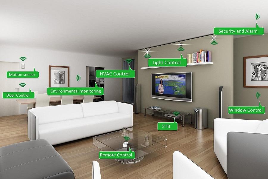 خانه هوشمند و موارد کاربرد آن