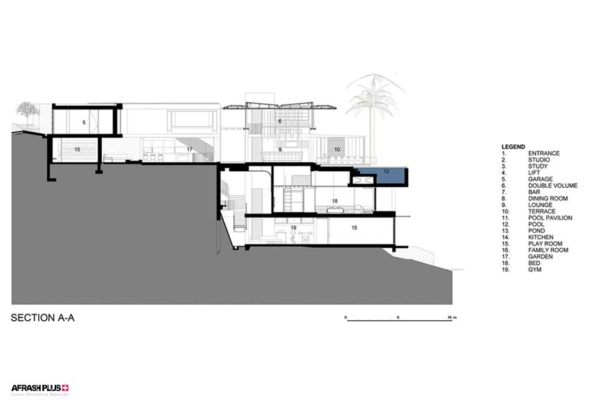 نقشه ویلای بوما