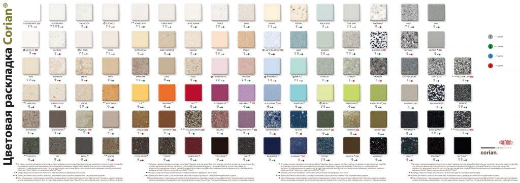 در تصویر نمونه طرح و رنگ های کورین نشان داده شده است.