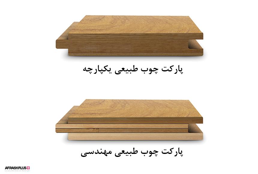 ساختار و تفاوت دو نوع پارکت چوب طبیعی